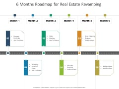 6 Months Roadmap For Real Estate Revamping Icons