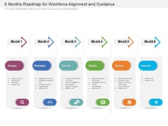 6 Months Roadmap For Workforce Alignment And Guidance Professional