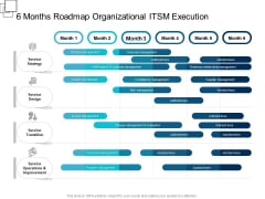 6 Months Roadmap Organizational ITSM Execution Introduction