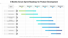 6 Months Scrum Sprint Roadmap For Product Development Rules
