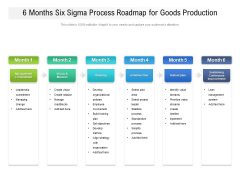 6 Months Six Sigma Process Roadmap For Goods Production Structure