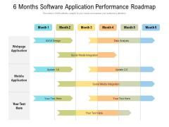 6 Months Software Application Performance Roadmap Designs