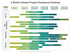 6 Months Software Program Development Roadmap Demonstration