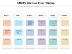 6 Months Solar Panel Merger Roadmap Guidelines