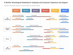 6 Months Technological Roadmap For Employee And Consumer Experience And Support Diagrams