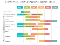 6 Months Timeline For Software Application Update Roadmap Clipart