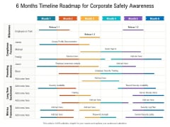 6 Months Timeline Roadmap For Corporate Safety Awareness Topics