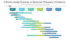 6 Months Update Roadmap On Blockchain Philosophy Of Existence Professional