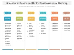 6 Months Verification And Control Quality Assurance Roadmap Designs