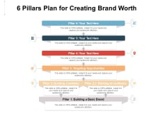 6 Pillars Plan For Creating Brand Worth Ppt PowerPoint Presentation Gallery Grid PDF