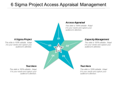 6 Sigma Project Access Appraisal Management Capacity Management Ppt PowerPoint Presentation File Picture
