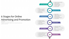 6 Stages For Online Advertising And Promotion Ppt PowerPoint Presentation Professional Influencers PDF