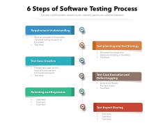 6 Steps Of Software Testing Process Ppt PowerPoint Presentation Portfolio Background Images PDF