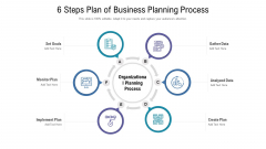 6 Steps Plan Of Business Planning Process Ppt PowerPoint Presentation Gallery Maker PDF