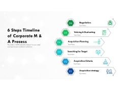 6 Steps Timeline Of Corporate M And A Process Ppt PowerPoint Presentation File Templates PDF