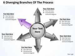 6 Diverging Branches Of Process Relative Circular Arrow Chart PowerPoint Template