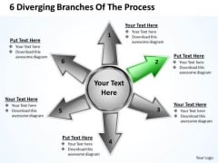 6 Diverging Branches Of The Process Circular Flow Chart PowerPoint Slide