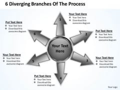 6 Diverging Branches Of The Process Circular Flow Chart PowerPoint Slides