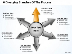 6 Diverging Branches Of The Process Ppt Circular Flow Chart PowerPoint Slides