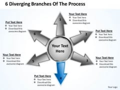 6 Diverging Branches Of The Process Relative Circular Arrow Chart PowerPoint Template