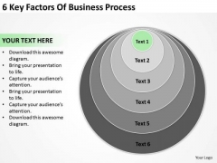 6 Key Factors Of Business Process Plan PowerPoint Templates