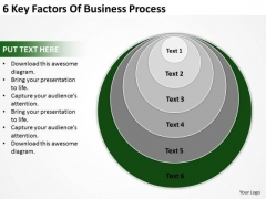 6 Key Factors Of Business Process Ppt For Plan PowerPoint Slides