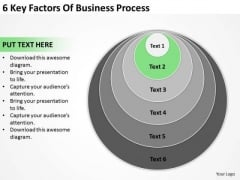 6 Key Factors Of Business Process Ppt Plan PowerPoint Slides