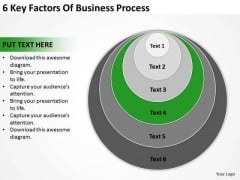6 Key Factors Of Business Process Ppt Planning Templates PowerPoint