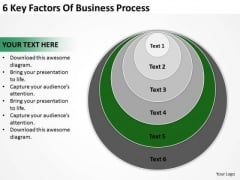 6 Key Factors Of Business Process Prepare Plan PowerPoint Slides