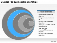 6 Layers For Business Relationships Ppt Prepare Plan PowerPoint Slides