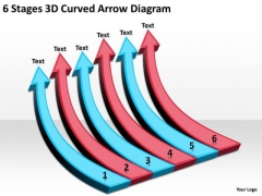 6 Stages 3d Curved Arrow Diagram Executive Summary Example Business Plan PowerPoint Slides