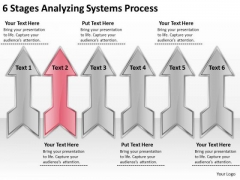 6 Stages Analyzing Systems Process Businessplan PowerPoint Slides