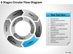 6 Stages Circular Flow Diagram Basic Business Plan Outline PowerPoint Slides
