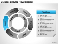 6 Stages Circular Flow Diagram Simple Business Plan Example PowerPoint Templates