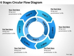 6 Stages Circular Flow Diagram Startup Business Plan Examples PowerPoint Templates