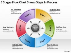 6 Stages Flow Chart Shows Steps In Process Elements Of Business Plan PowerPoint Slides