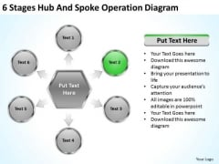 6 Stages Hub And Spoke Operation Diagram Building Business Plan PowerPoint Templates
