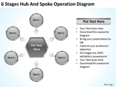 6 Stages Hub And Spoke Operation Diagram Business Continuity Plan Example PowerPoint Slides