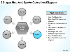 6 Stages Hub And Spoke Operation Diagram Write Business Plan PowerPoint Templates