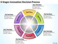 6 Stages Innovation Decision Process Business Plan For PowerPoint Slides