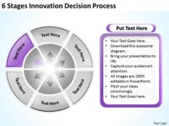 6 Stages Innovation Decision Process Business Plans PowerPoint Templates