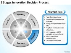 6 Stages Innovation Decision Process Pharmacy Business Plan PowerPoint Slides