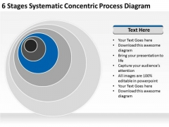 6 Stages Systematic Concentric Process Diagram Business Plan Formats PowerPoint Slides
