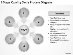6 Steps Quality Circle Process Diagram How Do Make Business Plan PowerPoint Slides