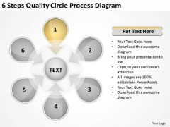 6 Steps Quality Circle Process Diagram How To Make Business Plan PowerPoint Templates