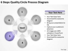 6 Steps Quality Circle Process Diagram Ppt Business Planning Software PowerPoint Slides