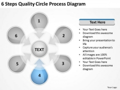 6 Steps Quality Circle Process Diagram Retail Business Plan Template PowerPoint Slides