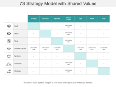 7S Strategy Model With Shared Values Ppt PowerPoint Presentation Ideas Templates