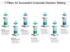 7 Pillars For Successful Corporate Decision Making Ppt PowerPoint Presentation Infographic Template Graphics PDF