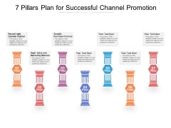 7 Pillars Plan For Successful Channel Promotion Ppt PowerPoint Presentation Professional Structure PDF